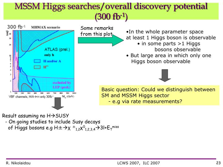 MSSM Higgs searches/overall discovery potential (300 fb