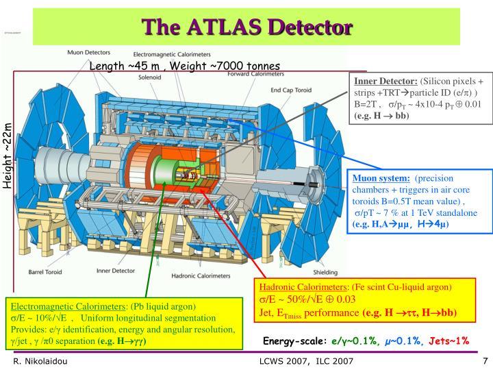 The ATLAS Detector