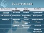 eq competencies