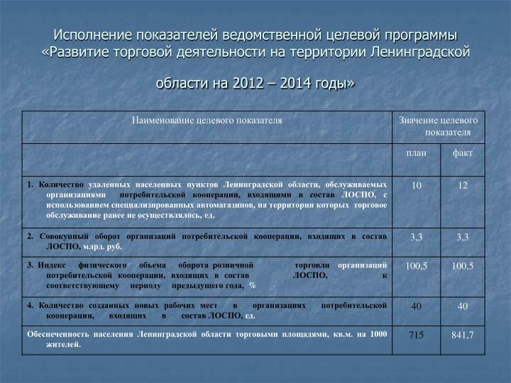 Исполнение показателей ведомственной целевой программы «Развитие торговой деятельности на территории Ленинградской области на 2012 – 2014 годы»