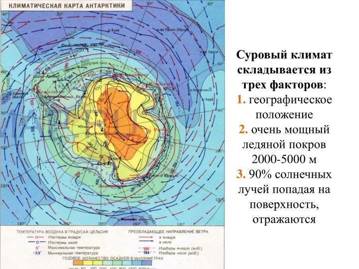Суровый климат складывается из трех факторов