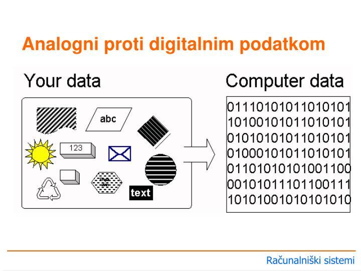 Analogni proti digitalnim podatkom