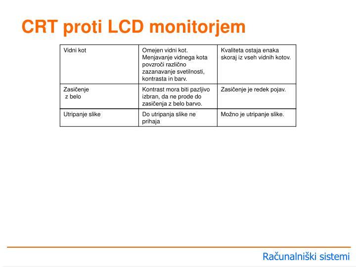 CRT proti LCD monitorjem
