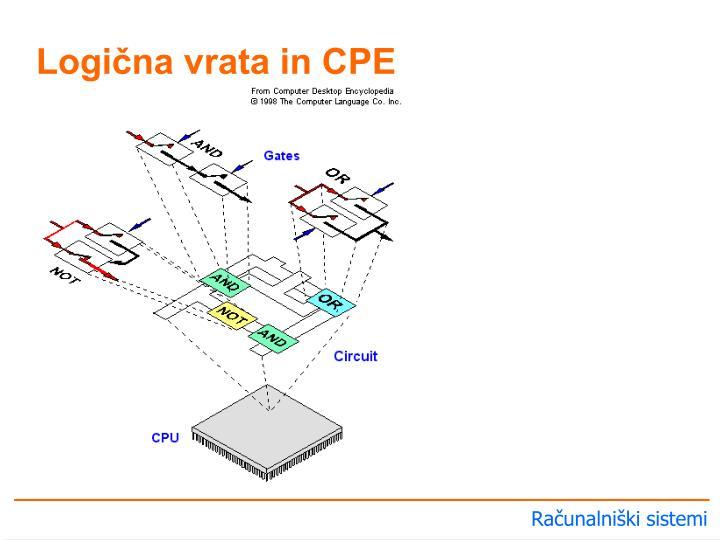 Logična vrata in CPE