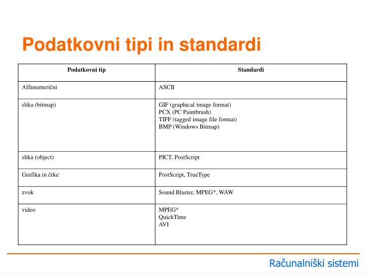 Podatkovni tipi in standardi