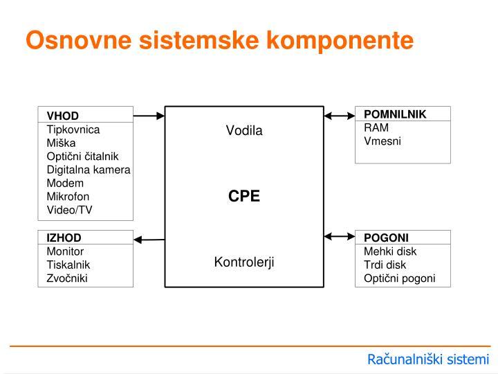 Osnovne sistemske komponente
