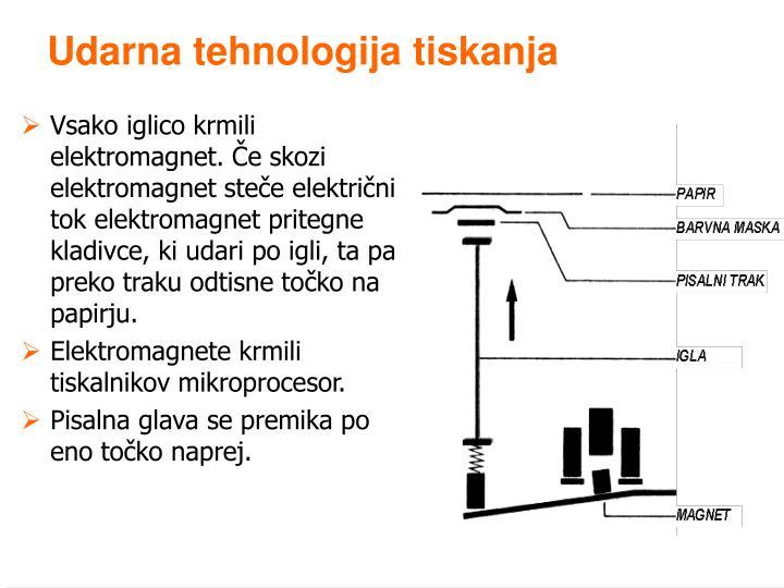 Vsako iglico krmili elektromagnet. Če skozi elektromagnet steče električni tok elektromagnet pritegne kladivce, ki udari po igli, ta pa preko traku odtisne točko na papirju.