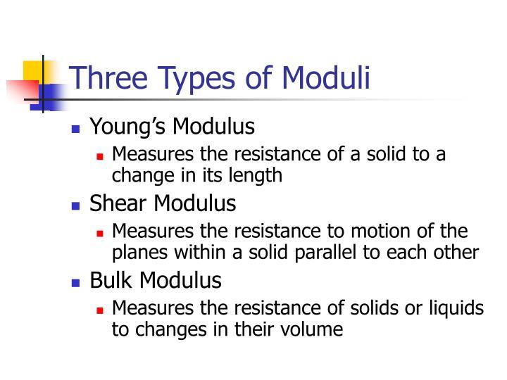 Three Types of Moduli