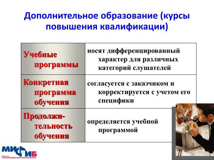 Дополнительное образование (курсы повышения квалификации)