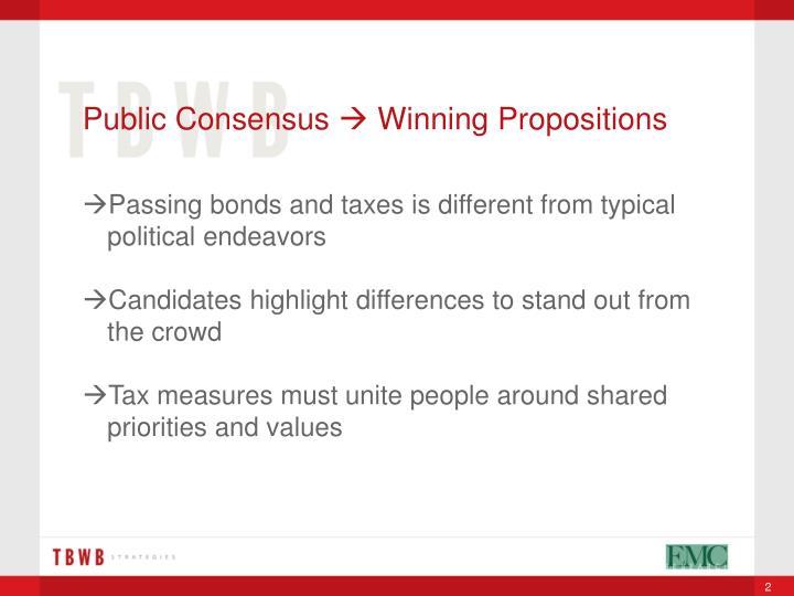 Public Consensus