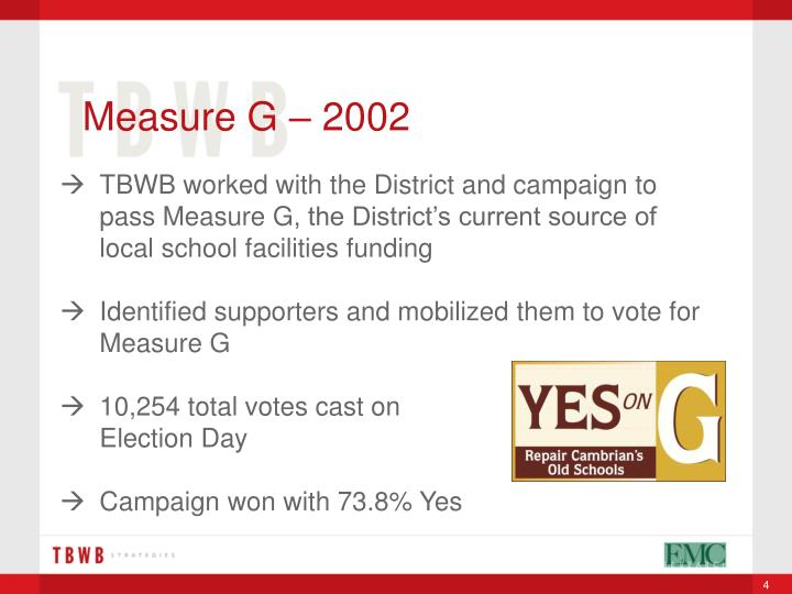 Measure G – 2002