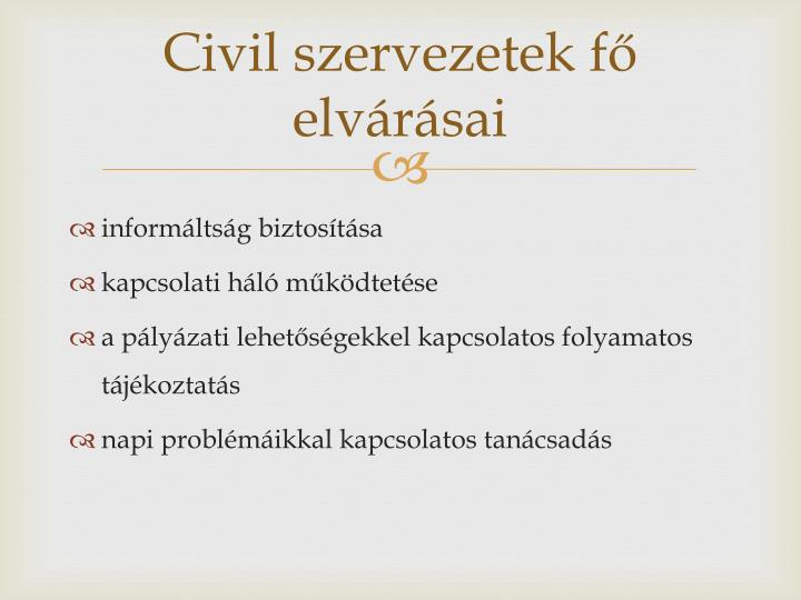 Civil szervezetek f elv r sai