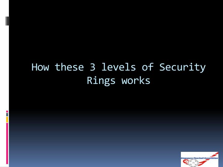 How these 3 levels of Security Rings works