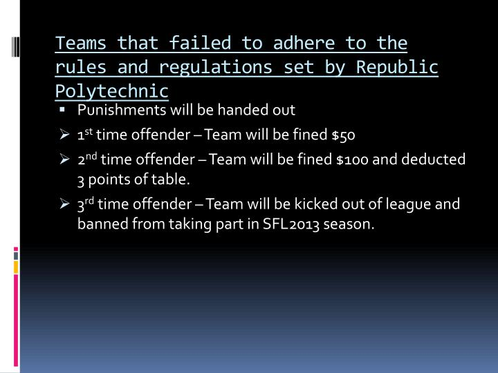 Teams that failed to adhere to the rules and regulations set by Republic Polytechnic