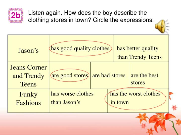Listen again. How does the boy describe the clothing stores in town? Circle the expressions.