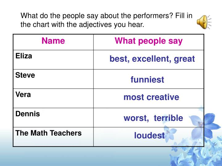 What do the people say about the performers? Fill in the chart with the adjectives you hear.