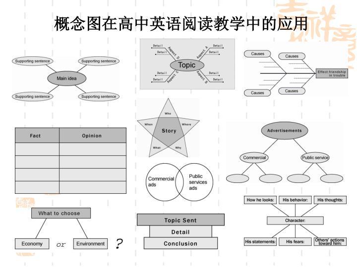 概念图在高中英语阅读教学中的应用