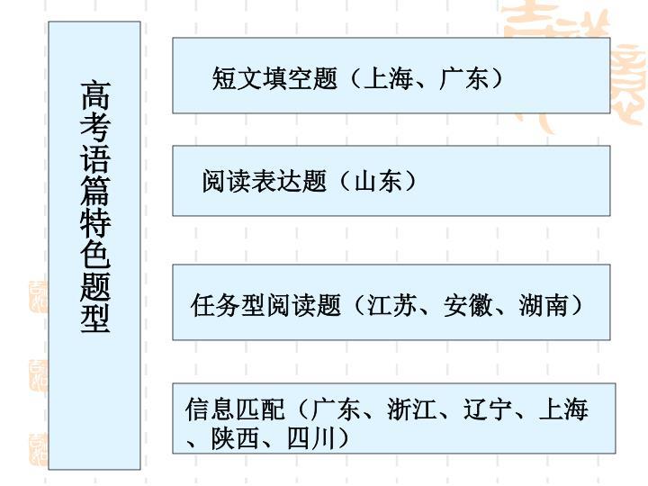 短文填空题(上海、广东)