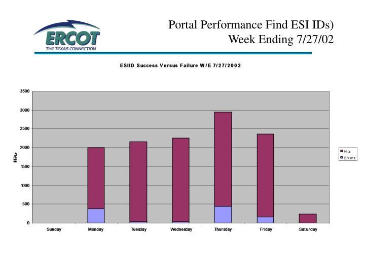 Portal Performance Find ESI IDs)