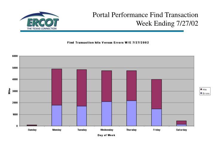 Portal Performance Find Transaction