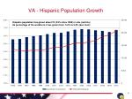 va hispanic population growth