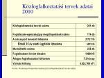 k zfoglalkoztat si tervek adatai 2010