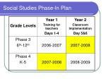 social studies phase in plan