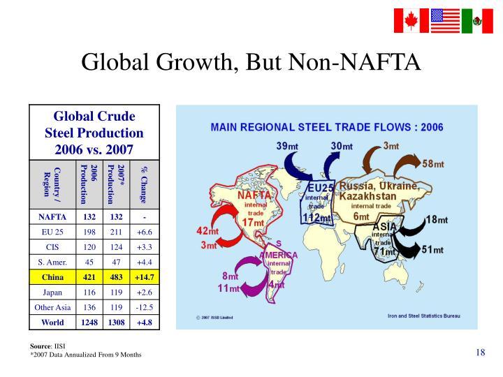 Global Growth, But Non-NAFTA