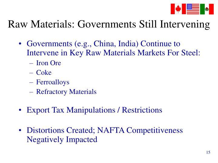 Raw Materials: Governments Still Intervening