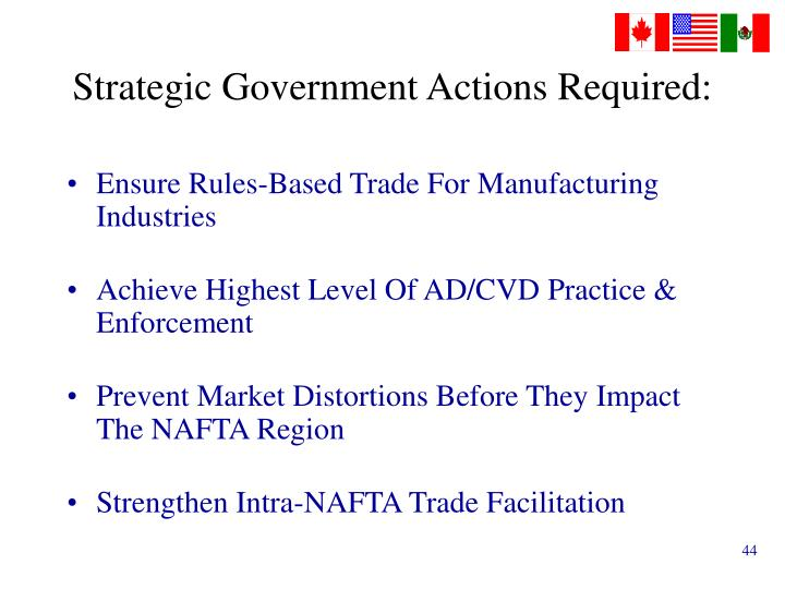 Strategic Government Actions Required: