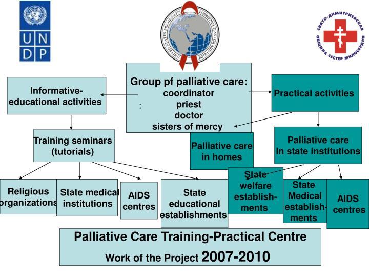 Group pf palliative care: