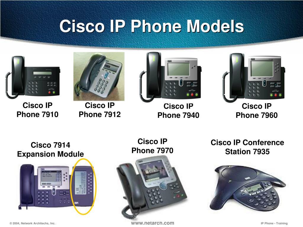 Cisco Ip Phone 7941 Voicemail