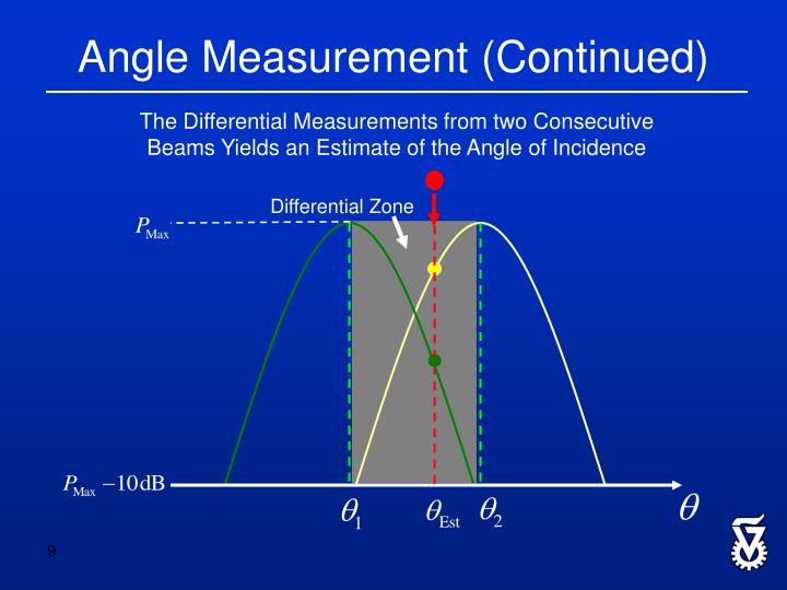 Angle Measurement (Continued)