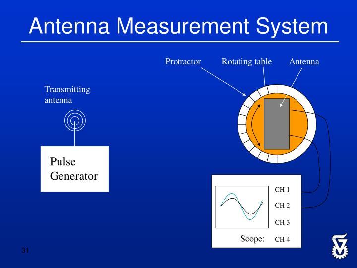 Antenna Measurement System