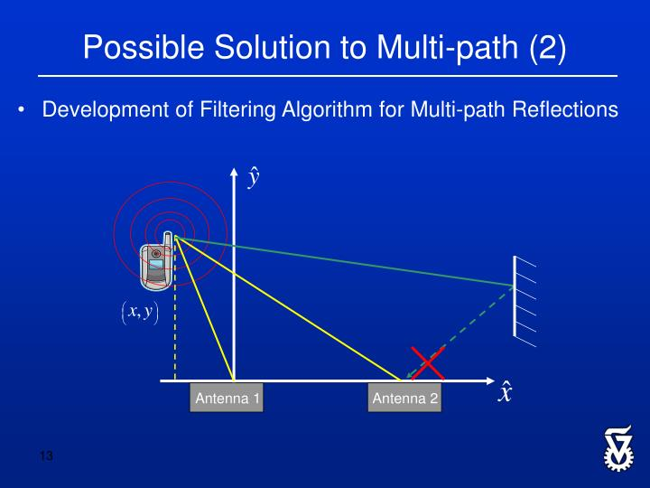 Possible Solution to Multi-path (2)