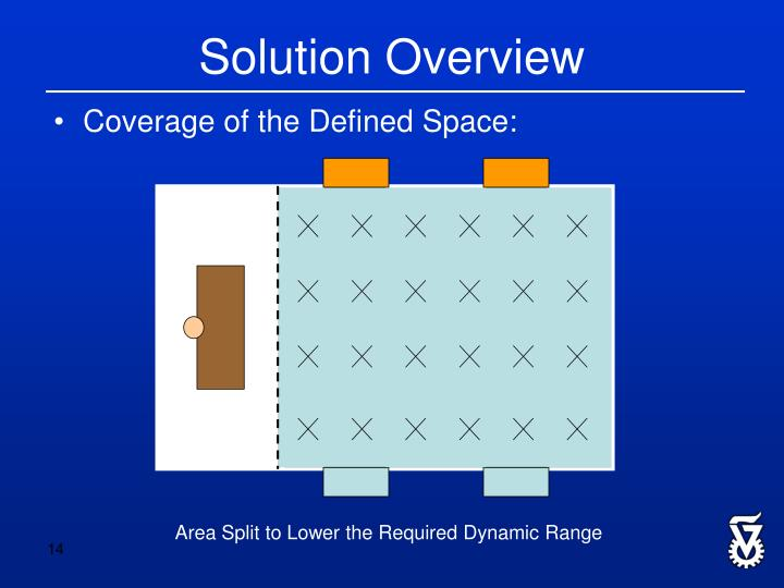 Coverage of the Defined Space: