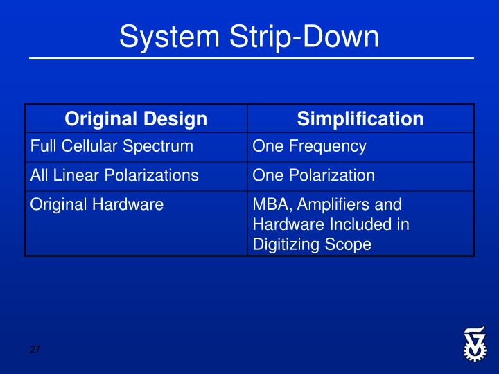 System Strip-Down