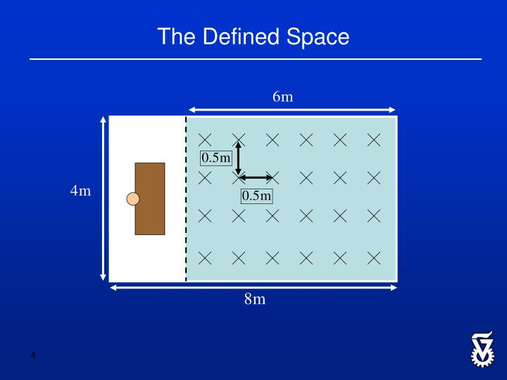 The Defined Space