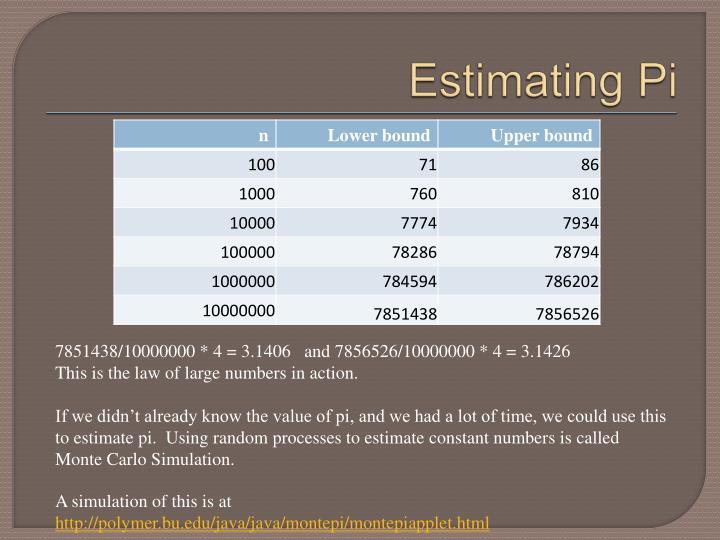 Estimating Pi
