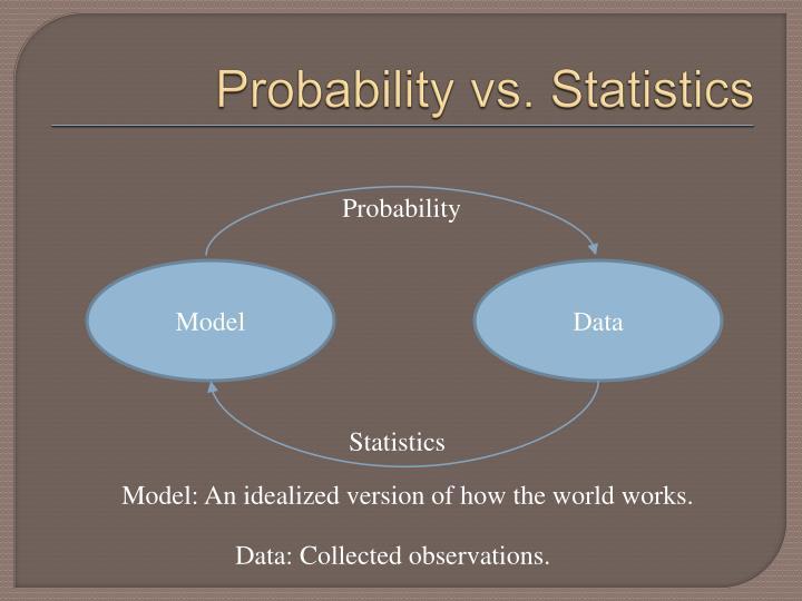 Probability vs statistics