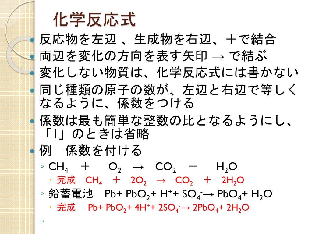 式 化学 反応 メタン の 燃焼