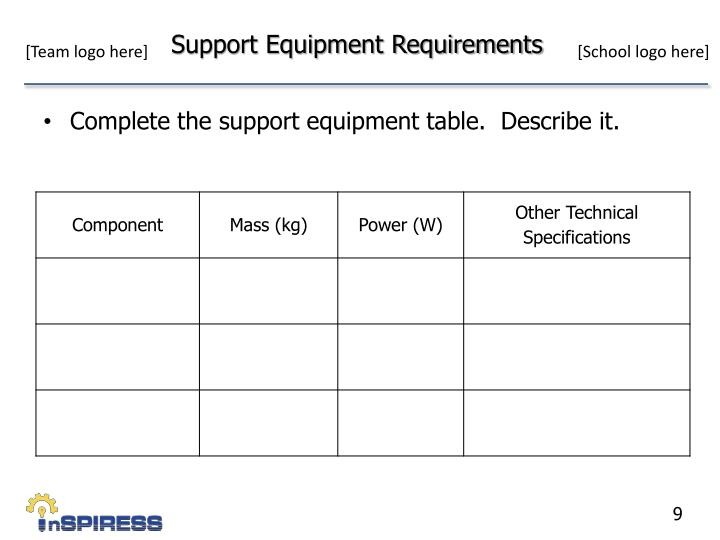Support Equipment Requirements