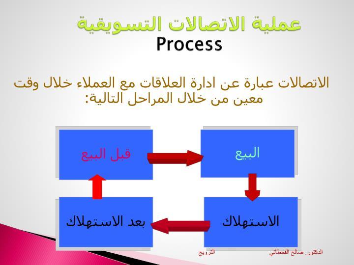 عملية الاتصالات التسويقية