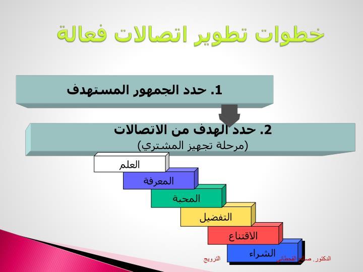 1. حدد الجمهور المستهدف