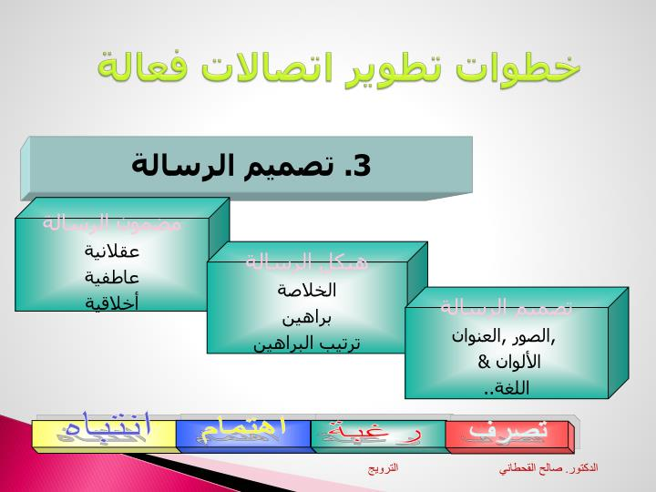 3. تصميم الرسالة