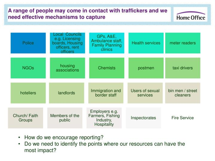 A range of people may come in contact with traffickers and we need effective mechanisms to capture