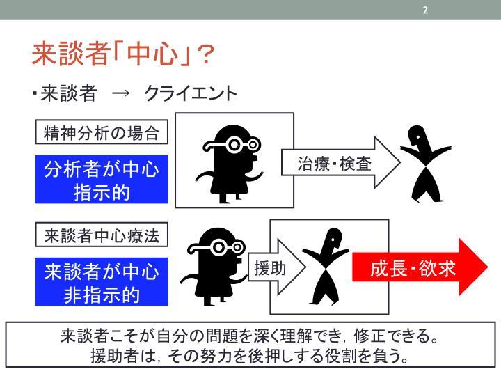 PPT - カウンセリング:来談者中...