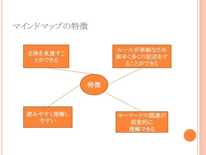 マインドマップの特徴