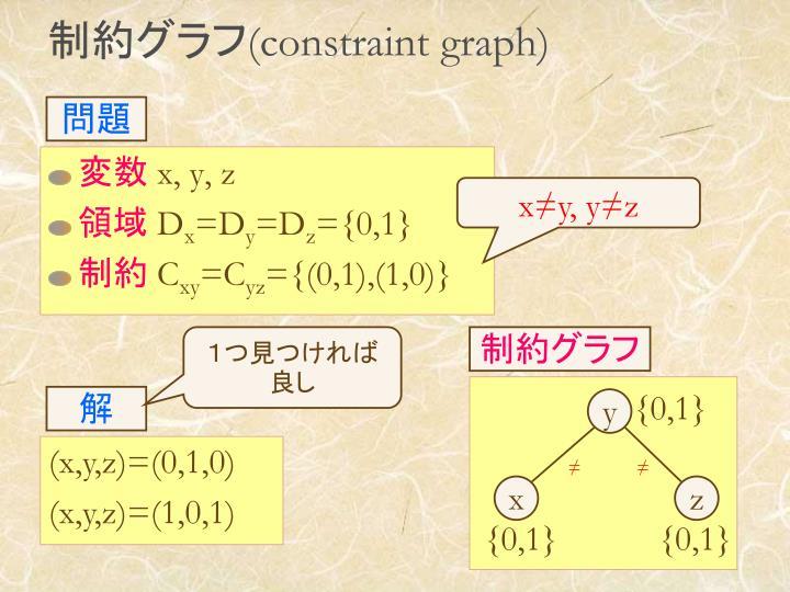 制約グラフ