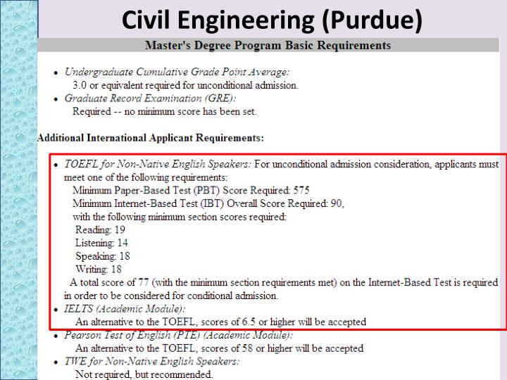 Civil Engineering (Purdue)